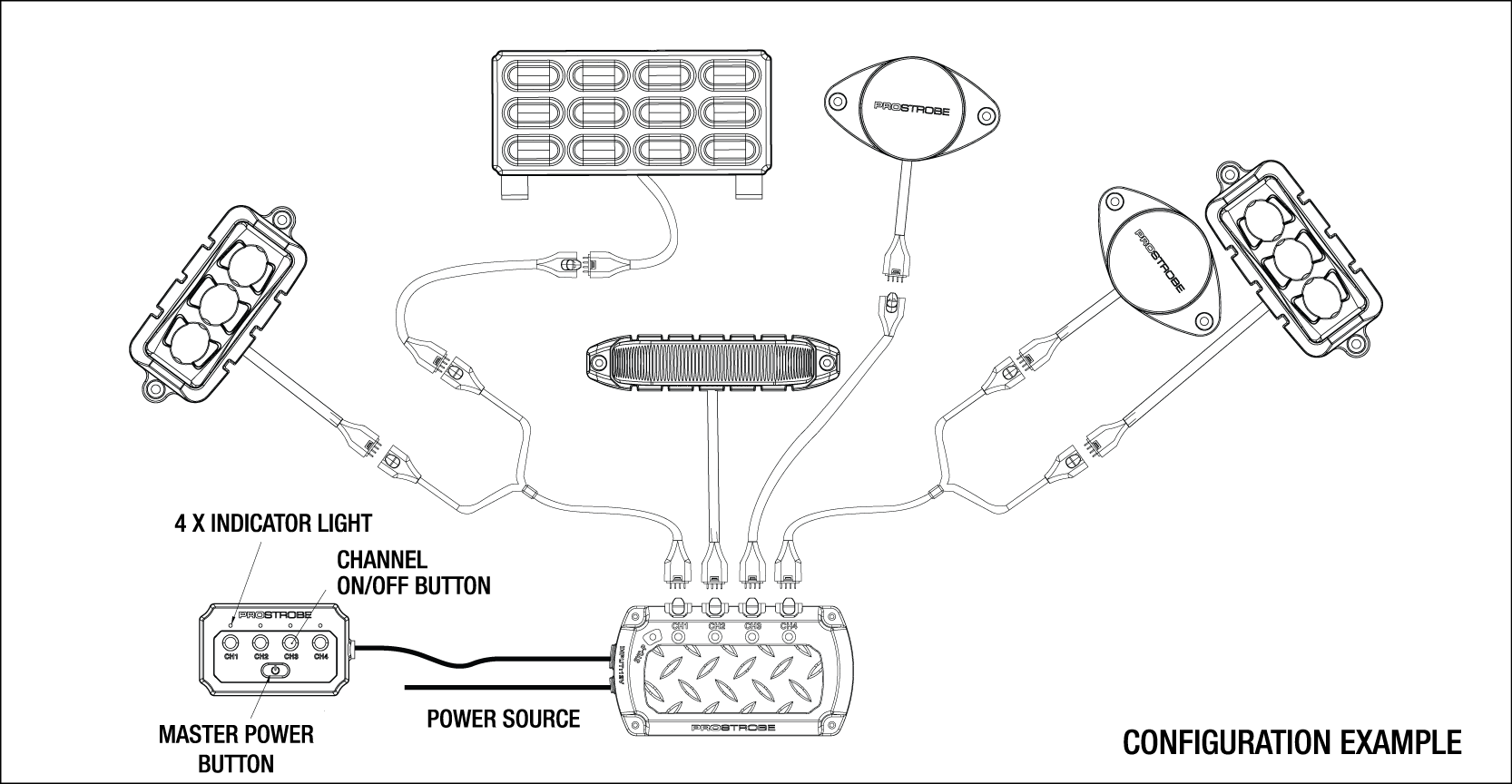Wired Control Hub Example Configuration Diagram